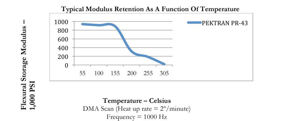 PEKTRAN-PR-SERIES-Temperature